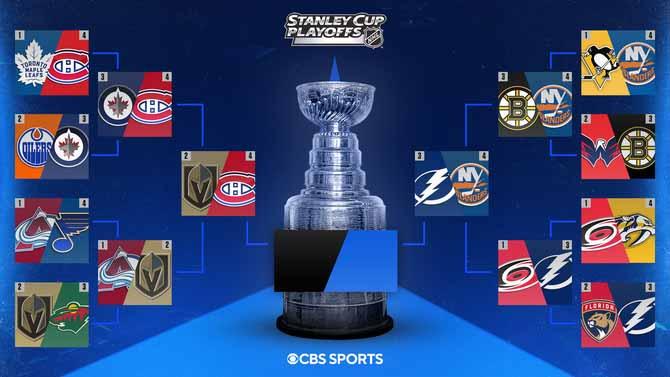 NHL bracket