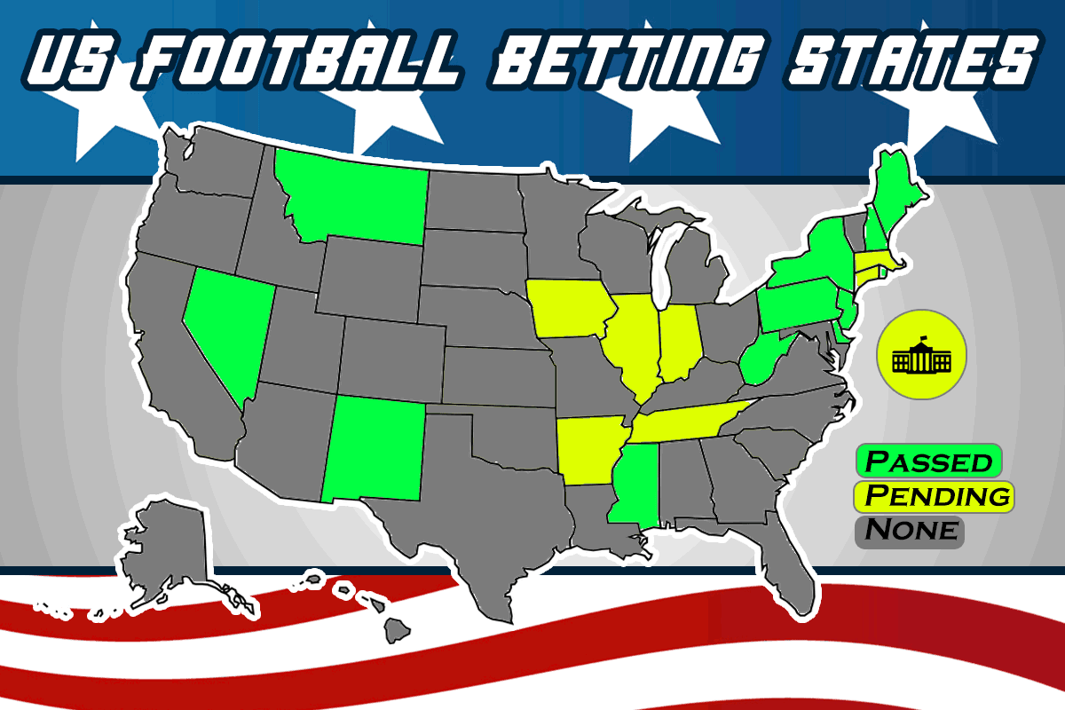 current US sports betting map