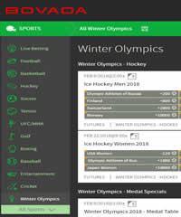 Winter Olympic Odds At Bovada