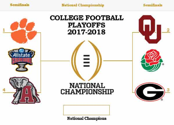 College Football Playoff Bracket 2017 - 2018
