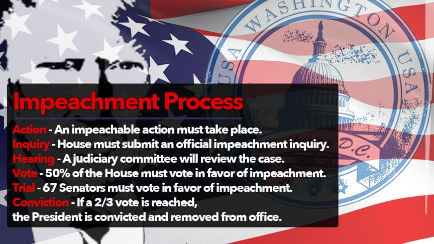 Impeachment infograph
