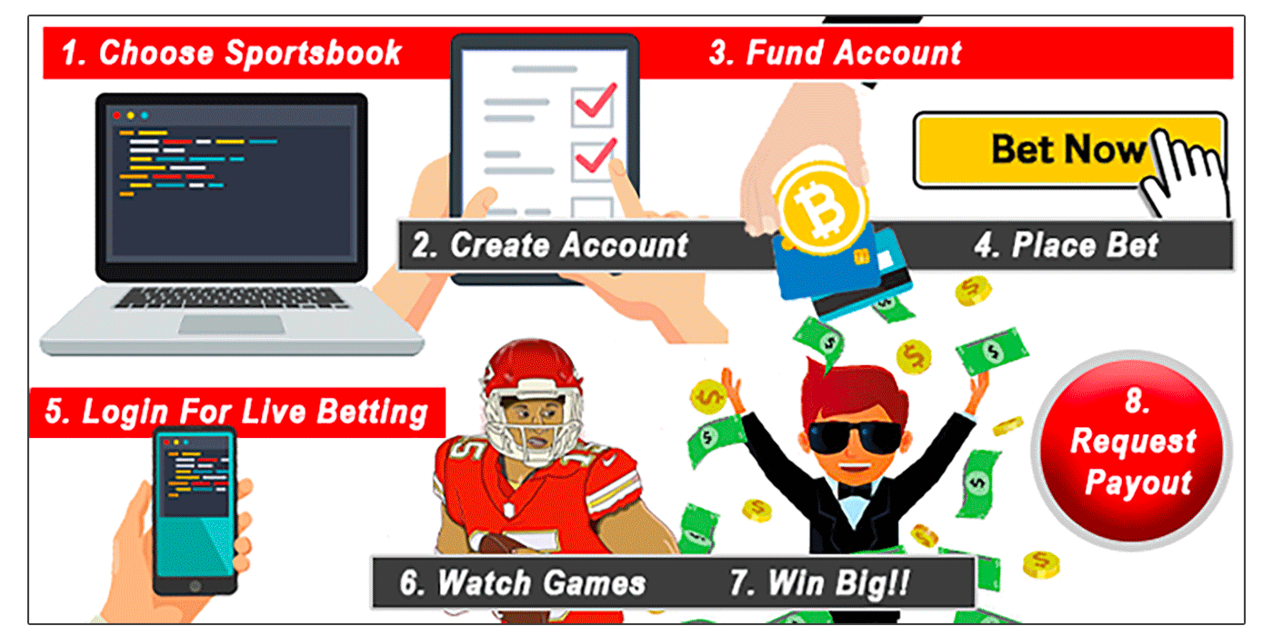 football betting infograph