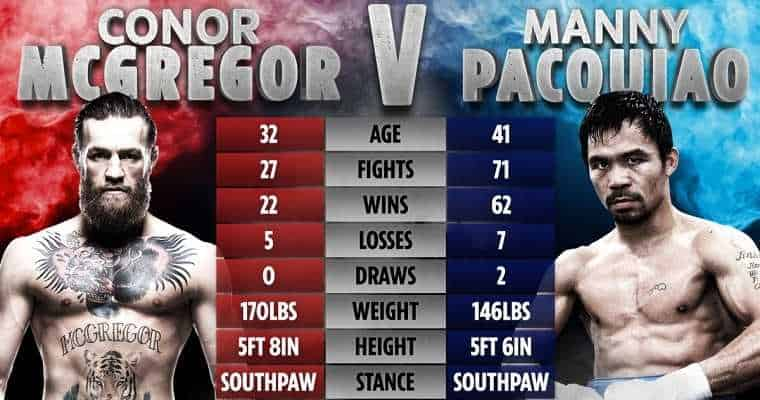 conor mcgregor vs manny pacquiao tale of the tape